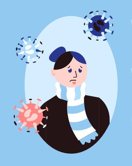 vragen over coronavirus co-ouderschap